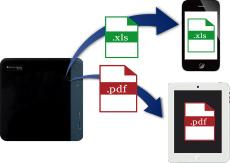 外出先などからファイルを遠隔操作 リモート接続機能