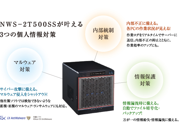 NWS-2T500SSが叶える 3つの個人情報対策