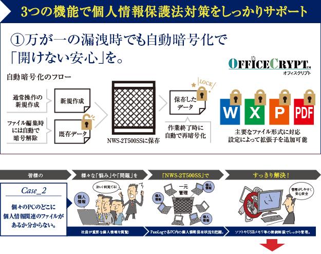 3つの機能で個人情報保護法対策をしっかりサポート
